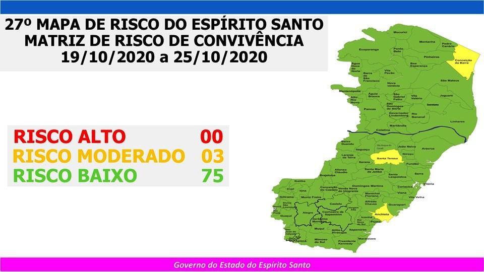 Governo do Espírito Santo divulga 27º Mapa de Risco Covid-19