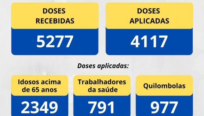 Conceição da Barra já aplicou mais de 4.100 doses de vacina contra a Covid-19